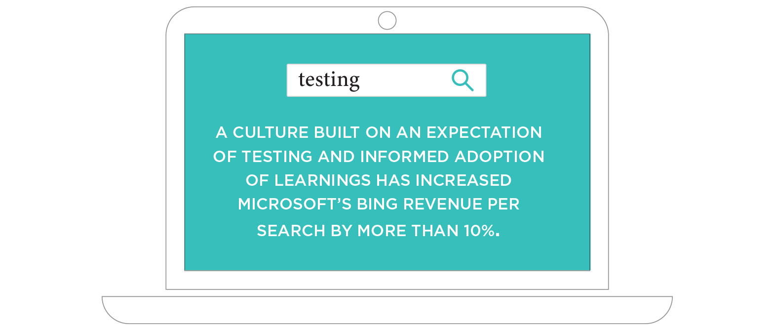 A culture built on an expectation of testing and informed adoption of learnings has increased Microsoft's Bing revenue per search by more than 10%
